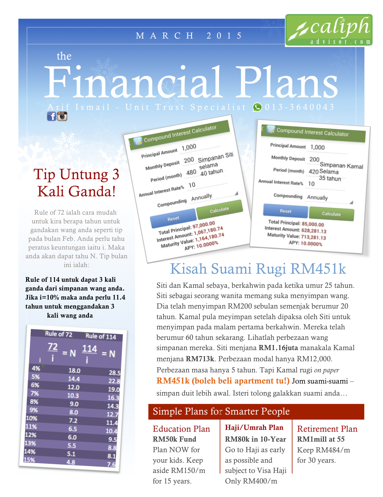Newsletter on Financial Planning March 2015