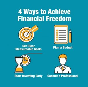 4 Ways Financial Freedom by Public Mutual Unit Trust Consultant
