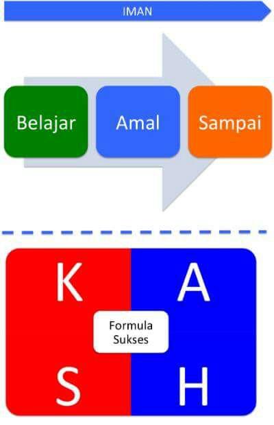 perunding unit amanah perunding kewangan public mutual consultant ebook